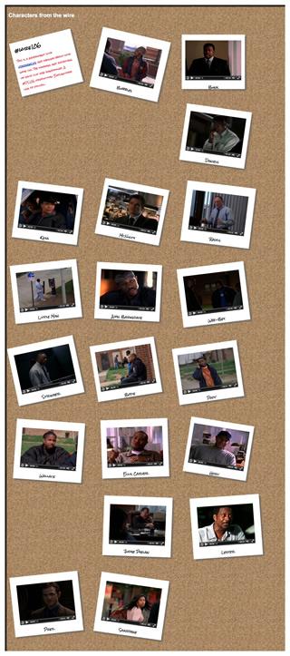 Wire Characters Season 1