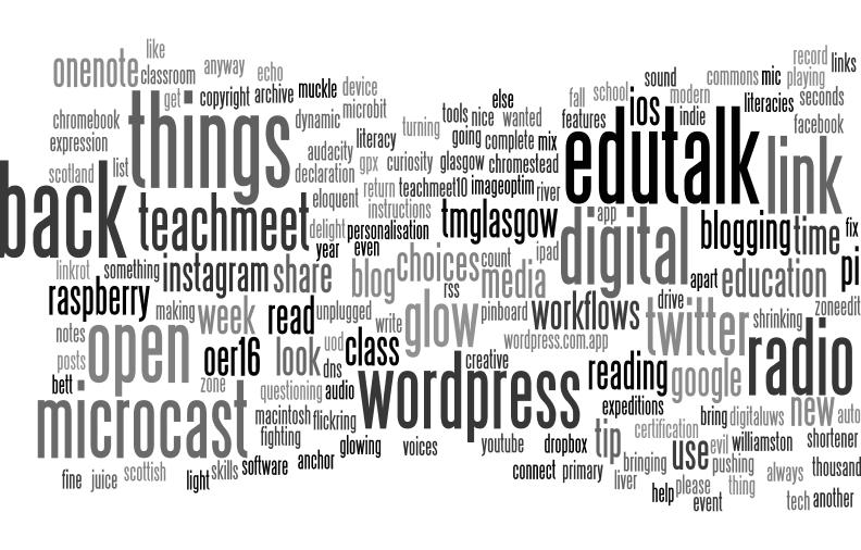 Wordle 2016
