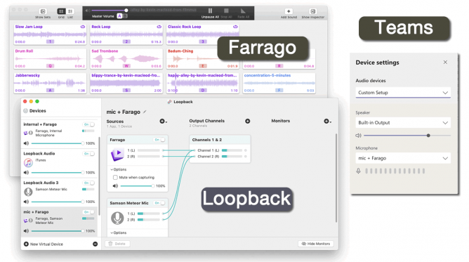 screenshot Farrago, Loopback, Teams